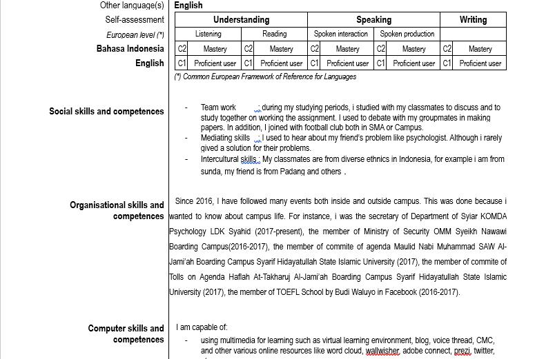 Gambar CV riwayat organisasi