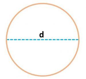 Ilustrasi lingkaran dengan garis diameter