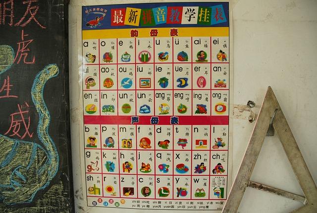 Ilustrasi metode belajar Chinese