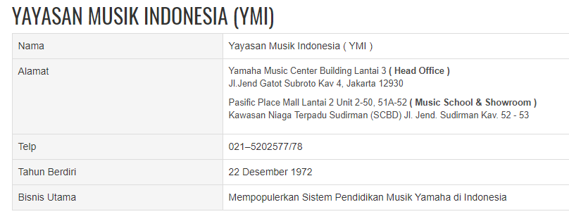 Tempat kursus piano di Jakarta, kursus piano di bandung, rekomendasi tempat kursus piano, saran kursus piano, kursus piano berkualitas